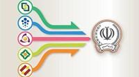 قطع درگاه های بانک سپه، حکمت ایرانیان و مهر اقتصاد سابق